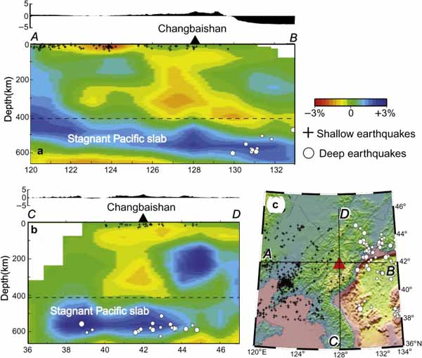 Vertical cross sections of whole-mantle P-wave tomography under the Changbai volcano.