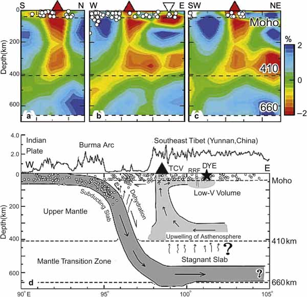 Vertical cross sections of whole-mantle P-wave tomography under the Tengchong volcano.