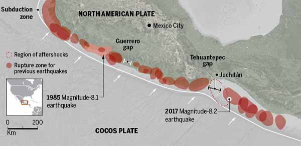 In the subduction zone off Mexico coast, where tectonic plates grind past one another